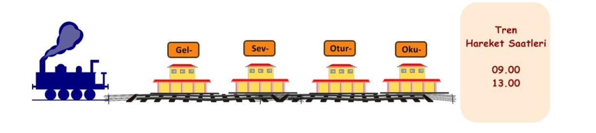 yeni nesil  örnek sorular türkçe fiilde çatı
