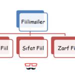 Fiilimsiler Konu Anlatımı PDF - İsim Fiil Sıfat Fiil Zarf Fiil Kalıcı İsim Adlaşmış Sıfat